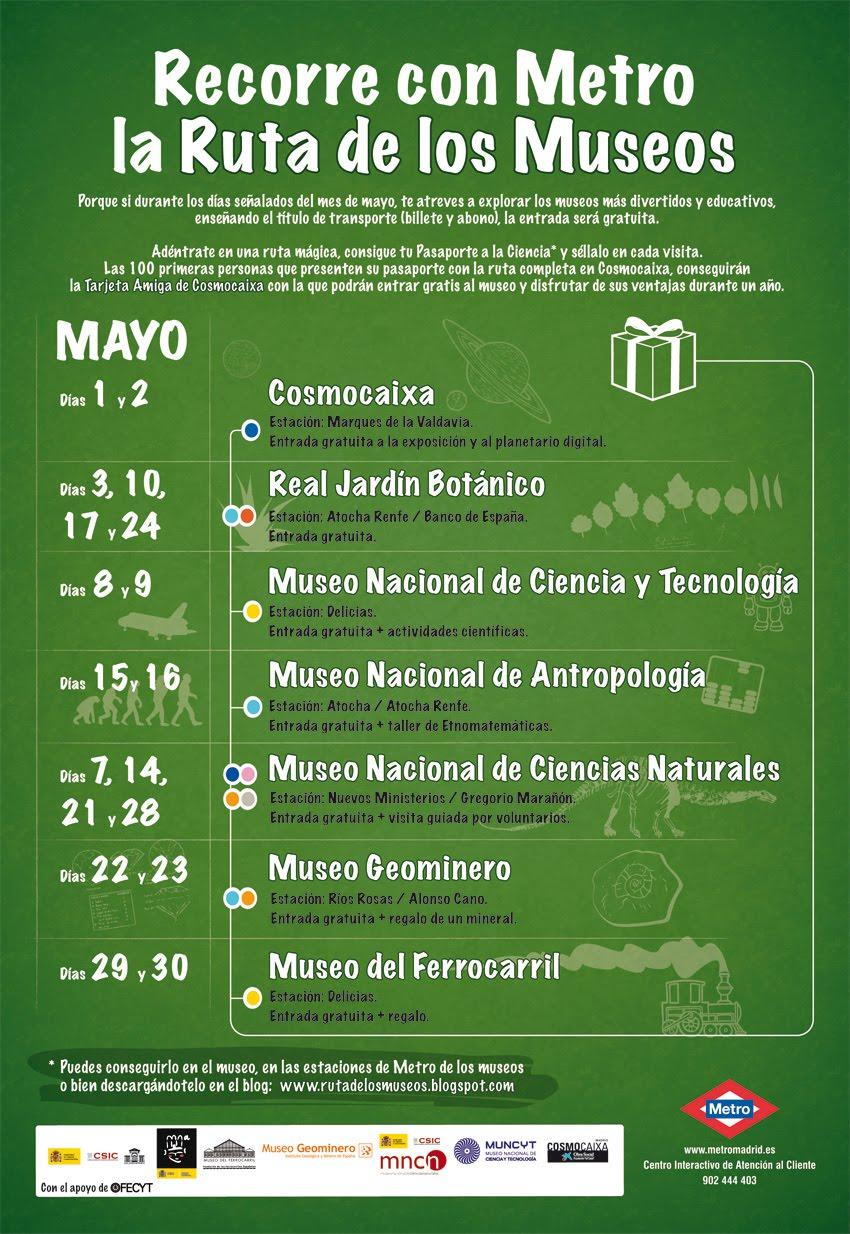 ruta_de_los_museos
