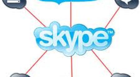 Ahorrar en llamadas con Skype