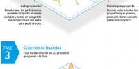Infografia BBVA Open Talent