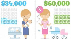 Cuanto gana donante óvulos