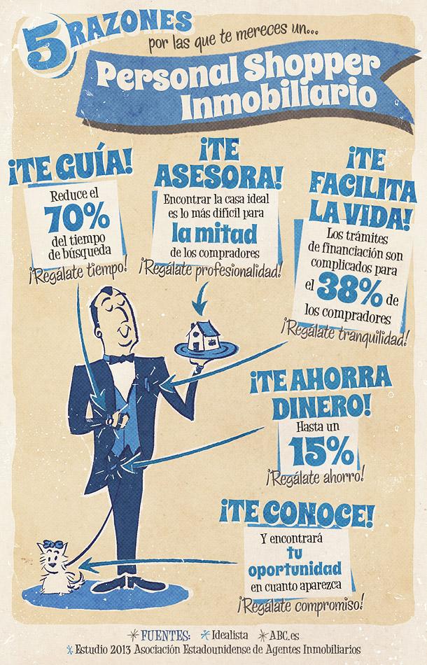 solvia_infografia_personal_shopper_Versión Final